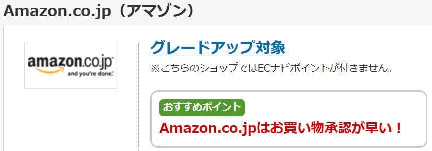 Amazonでの買い物でもポイントがもらえるの?