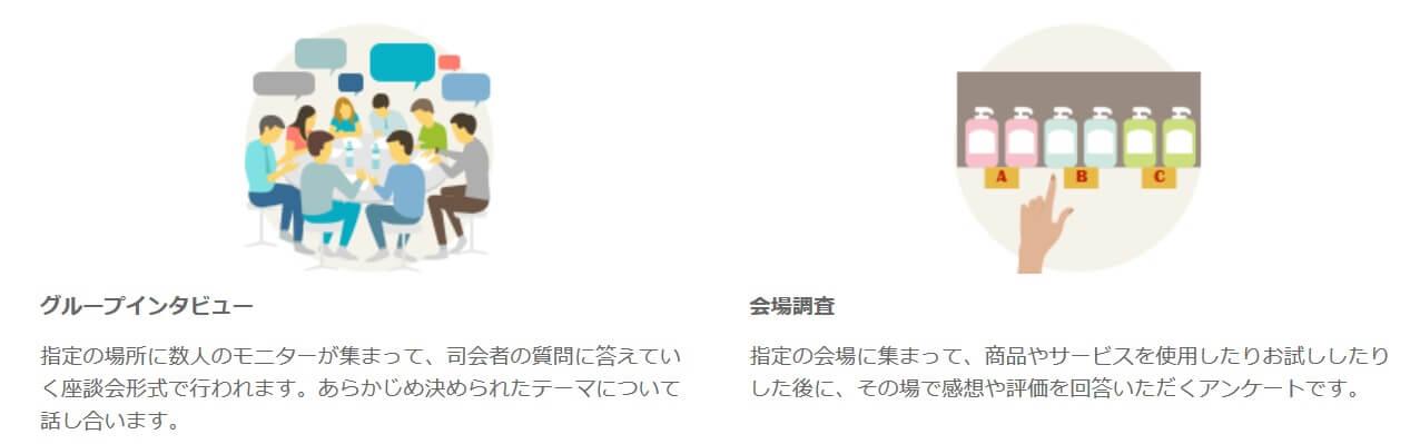 NTTコムリサーチ アンケートの種類