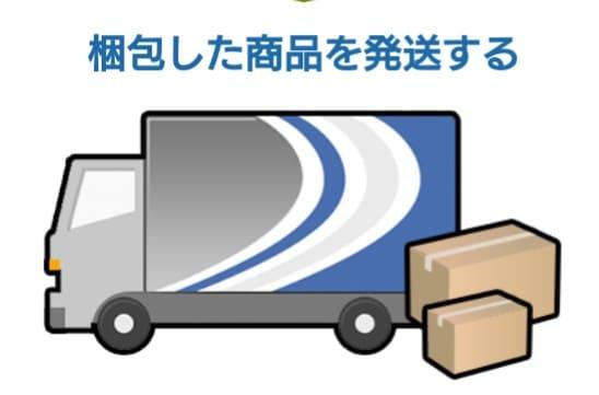 集荷を依頼して商品を発送する