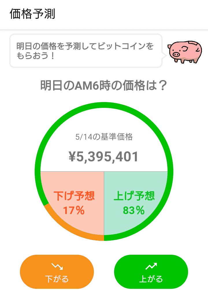 ビットコインの価格予想で貯める Bit Start