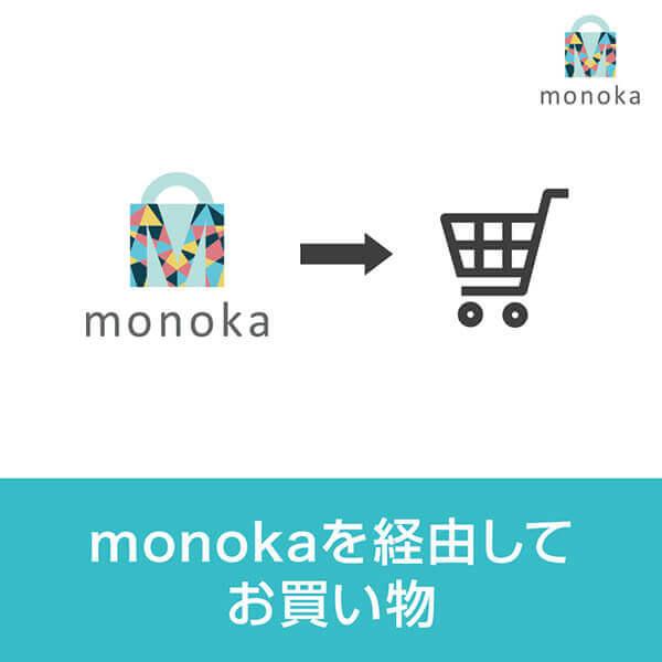 キャッシュバックの手順 monoka