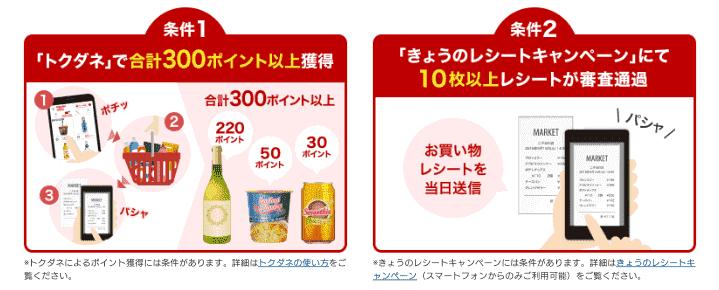【SPU対象】条件達成でお買い物ポイントが0.5倍に!